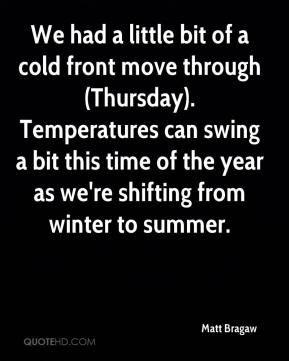 Matt Bragaw  - We had a little bit of a cold front move through (Thursday). Temperatures can swing a bit this time of the year as we're shifting from winter to summer.