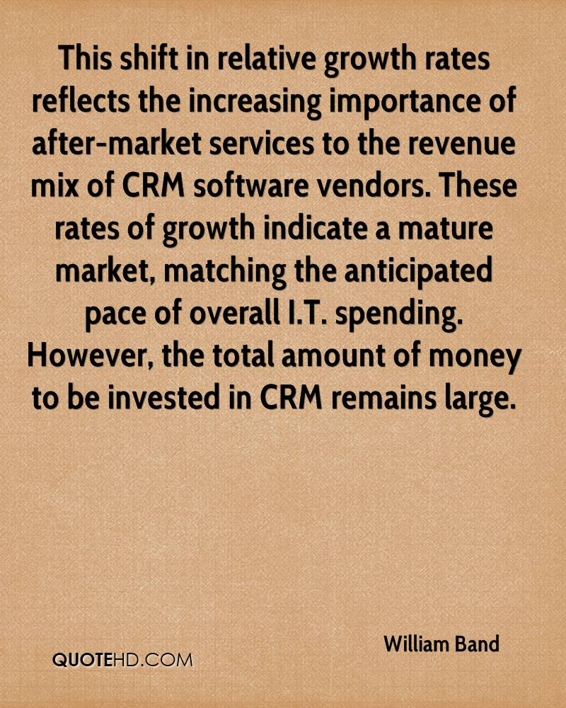 This shift in relative growth rates reflects the increasing importance of after-market services to the revenue mix of CRM software vendors. These rates of growth indicate a mature market, matching the anticipated pace of overall I.T. spending. However, the total amount of money to be invested in CRM remains large.