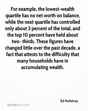 Ed McKelvey - For example, the lowest-wealth quartile has no net worth on balance, while the next quartile has controlled only about 3 percent of the total, and the top 10 percent have held about two- thirds. These figures have changed little over the past decade, a fact that attests to the difficulty that many households have in accumulating wealth.