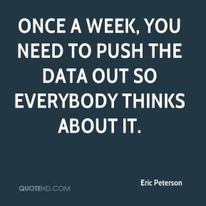 Once a week, you need to push the data out so everybody thinks about it.