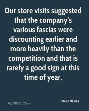 Our store visits suggested that the company's various fascias were discounting earlier and more heavily than the competition and that is rarely a good sign at this time of year.