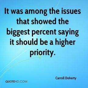 Carroll Doherty - It was among the issues that showed the biggest percent saying it should be a higher priority.