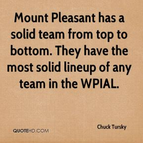 Chuck Tursky - Mount Pleasant has a solid team from top to bottom. They have the most solid lineup of any team in the WPIAL.