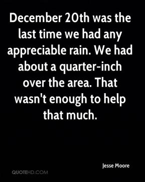 Jesse Moore  - December 20th was the last time we had any appreciable rain. We had about a quarter-inch over the area. That wasn't enough to help that much.