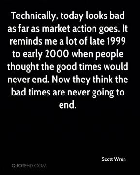 Scott Wren  - Technically, today looks bad as far as market action goes. It reminds me a lot of late 1999 to early 2000 when people thought the good times would never end. Now they think the bad times are never going to end.