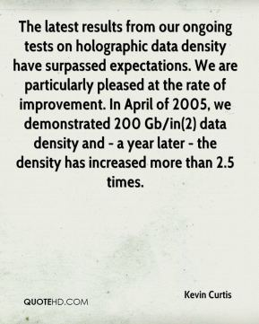 Kevin Curtis  - The latest results from our ongoing tests on holographic data density have surpassed expectations. We are particularly pleased at the rate of improvement. In April of 2005, we demonstrated 200 Gb/in(2) data density and - a year later - the density has increased more than 2.5 times.