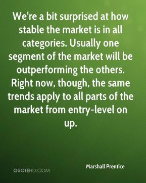 We're a bit surprised at how stable the market is in all categories. Usually one segment of the market will be outperforming the others. Right now, though, the same trends apply to all parts of the market from entry-level on up.