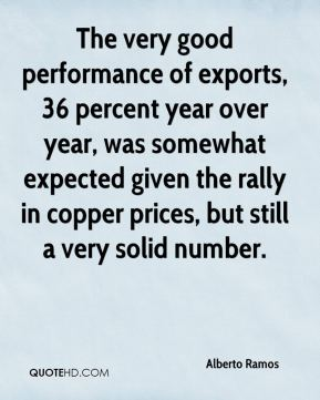 Alberto Ramos - The very good performance of exports, 36 percent year over year, was somewhat expected given the rally in copper prices, but still a very solid number.
