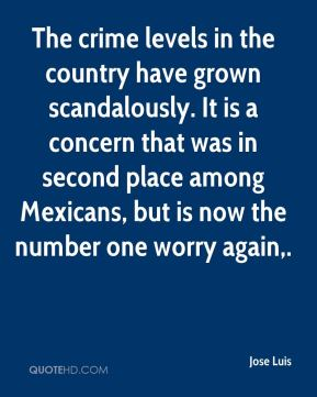 The crime levels in the country have grown scandalously. It is a concern that was in second place among Mexicans, but is now the number one worry again.