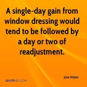 Jose Vistan  - A single-day gain from window dressing would tend to be followed by a day or two of readjustment.