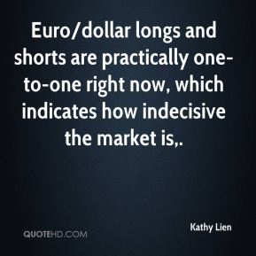 Kathy Lien  - Euro/dollar longs and shorts are practically one-to-one right now, which indicates how indecisive the market is.