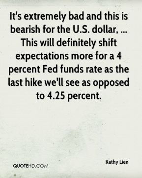 Kathy Lien  - It's extremely bad and this is bearish for the U.S. dollar, ... This will definitely shift expectations more for a 4 percent Fed funds rate as the last hike we'll see as opposed to 4.25 percent.