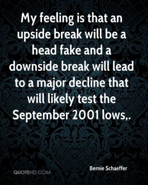 Bernie Schaeffer - My feeling is that an upside break will be a head fake and a downside break will lead to a major decline that will likely test the September 2001 lows.
