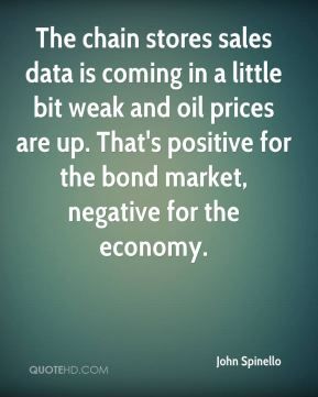 The chain stores sales data is coming in a little bit weak and oil prices are up. That's positive for the bond market, negative for the economy.