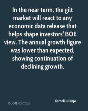 In the near term, the gilt market will react to any economic data release that helps shape investors' BOE view. The annual growth figure was lower than expected, showing continuation of declining growth.