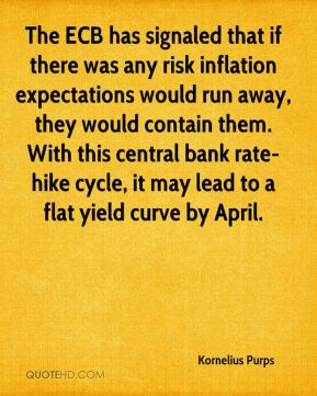 The ECB has signaled that if there was any risk inflation expectations would run away, they would contain them. With this central bank rate-hike cycle, it may lead to a flat yield curve by April.