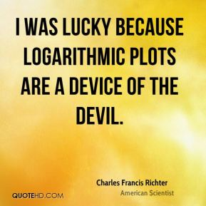 I was lucky because logarithmic plots are a device of the devil.