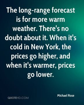 Michael Rose  - The long-range forecast is for more warm weather. There's no doubt about it. When it's cold in New York, the prices go higher, and when it's warmer, prices go lower.