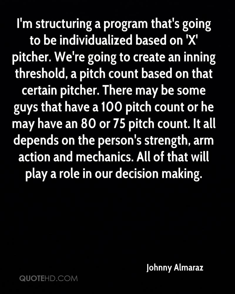 I'm structuring a program that's going to be individualized based on 'X' pitcher. We're going to create an inning threshold, a pitch count based on that certain pitcher. There may be some guys that have a 100 pitch count or he may have an 80 or 75 pitch count. It all depends on the person's strength, arm action and mechanics. All of that will play a role in our decision making.
