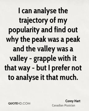 Corey Hart - I can analyse the trajectory of my popularity and find out why the peak was a peak and the valley was a valley - grapple with it that way - but I prefer not to analyse it that much.