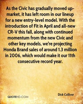 Dick Colliver - As the Civic has gradually moved up-market, it has left room in our lineup for a new entry-level model. With the introduction of Fit in April and all-new CR-V this fall, along with continued momentum from the new Civic and other key models, we're projecting Honda Brand sales of around 1.3 million in 2006, which would make it our 11th consecutive record year.