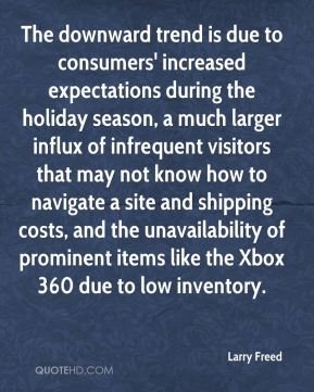 The downward trend is due to consumers' increased expectations during the holiday season, a much larger influx of infrequent visitors that may not know how to navigate a site and shipping costs, and the unavailability of prominent items like the Xbox 360 due to low inventory.