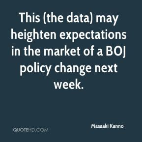 This (the data) may heighten expectations in the market of a BOJ policy change next week.