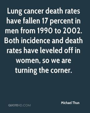 Michael Thun  - Lung cancer death rates have fallen 17 percent in men from 1990 to 2002. Both incidence and death rates have leveled off in women, so we are turning the corner.