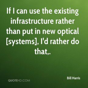 Bill Harris - If I can use the existing infrastructure rather than put in new optical [systems], I'd rather do that.