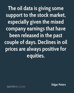 The oil data is giving some support to the stock market, especially given the mixed company earnings that have been released in the past couple of days. Declines in oil prices are always positive for equities.
