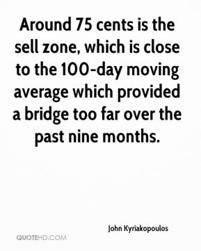 John Kyriakopoulos  - Around 75 cents is the sell zone, which is close to the 100-day moving average which provided a bridge too far over the past nine months.