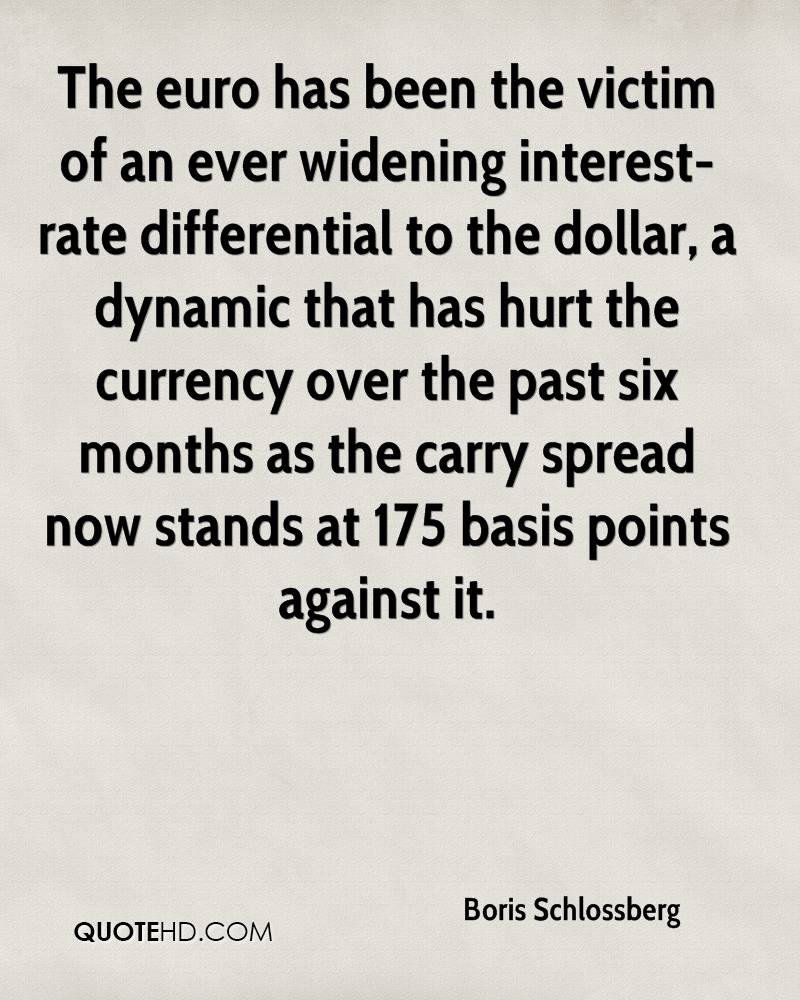The euro has been the victim of an ever widening interest-rate differential to the dollar, a dynamic that has hurt the currency over the past six months as the carry spread now stands at 175 basis points against it.