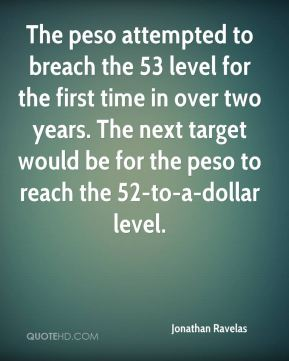 The peso attempted to breach the 53 level for the first time in over two years. The next target would be for the peso to reach the 52-to-a-dollar level.