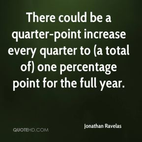 Jonathan Ravelas  - There could be a quarter-point increase every quarter to (a total of) one percentage point for the full year.