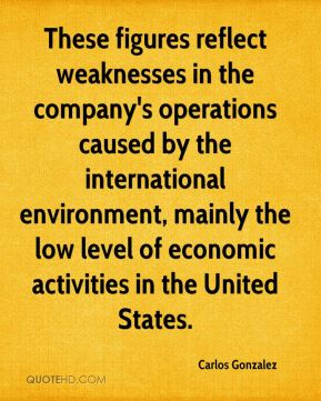 Carlos Gonzalez - These figures reflect weaknesses in the company's operations caused by the international environment, mainly the low level of economic activities in the United States.