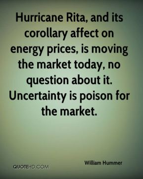 William Hummer  - Hurricane Rita, and its corollary affect on energy prices, is moving the market today, no question about it. Uncertainty is poison for the market.
