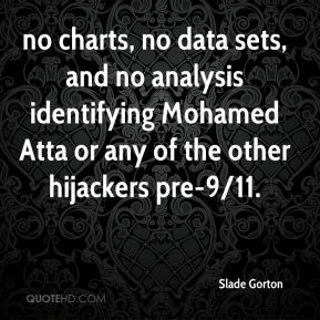 no charts, no data sets, and no analysis identifying Mohamed Atta or any of the other hijackers pre-9/11.