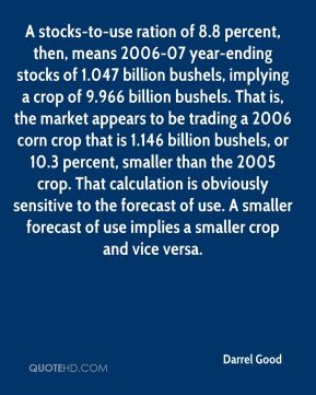 A stocks-to-use ration of 8.8 percent, then, means 2006-07 year-ending stocks of 1.047 billion bushels, implying a crop of 9.966 billion bushels. That is, the market appears to be trading a 2006 corn crop that is 1.146 billion bushels, or 10.3 percent, smaller than the 2005 crop. That calculation is obviously sensitive to the forecast of use. A smaller forecast of use implies a smaller crop and vice versa.