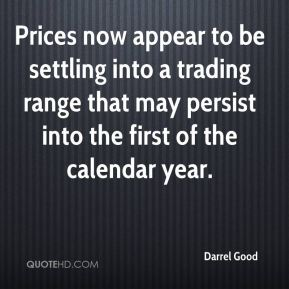 Prices now appear to be settling into a trading range that may persist into the first of the calendar year.