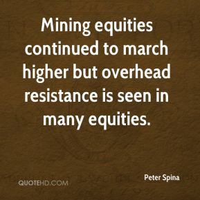 Peter Spina  - Mining equities continued to march higher but overhead resistance is seen in many equities.
