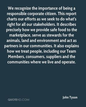 We recognize the importance of being a responsible corporate citizen. This report charts our efforts as we seek to do what's right for all our stakeholders. It describes precisely how we provide safe food to the marketplace, serve as stewards for the animals, land and environment and act as partners in our communities. It also explains how we treat people, including our Team Members, consumers, suppliers and the communities where we live and operate.