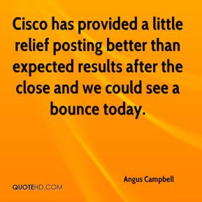 Angus Campbell - Cisco has provided a little relief posting better than expected results after the close and we could see a bounce today.