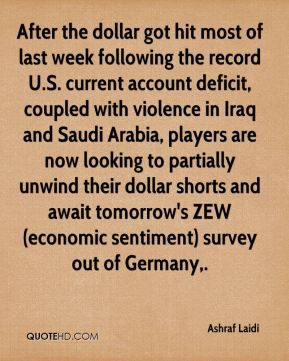 After the dollar got hit most of last week following the record U.S. current account deficit, coupled with violence in Iraq and Saudi Arabia, players are now looking to partially unwind their dollar shorts and await tomorrow's ZEW (economic sentiment) survey out of Germany.