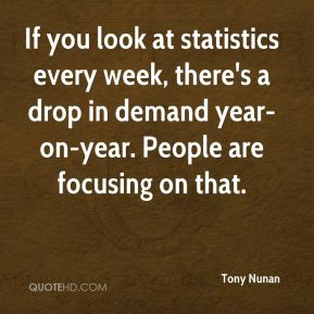 If you look at statistics every week, there's a drop in demand year-on-year. People are focusing on that.