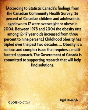 Ujjal Dosanjh  - [According to Statistic Canada's findings from the Canadian Community Health Survey, 26 percent of Canadian children and adolescents aged two to 17 were overweight or obese in 2004. Between 1978 and 2004 the obesity rate among 12-17 year olds increased from three percent to nine percent.] Childhood obesity has tripled over the past two decades, ... Obesity is a serious and complex issue that requires a multi-faceted approach. The Government of Canada is committed to supporting research that will help find solutions.