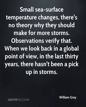 William Gray  - Small sea-surface temperature changes, there's no theory why they should make for more storms. Observations verify that. When we look back in a global point of view, in the last thirty years, there hasn't been a pick up in storms.