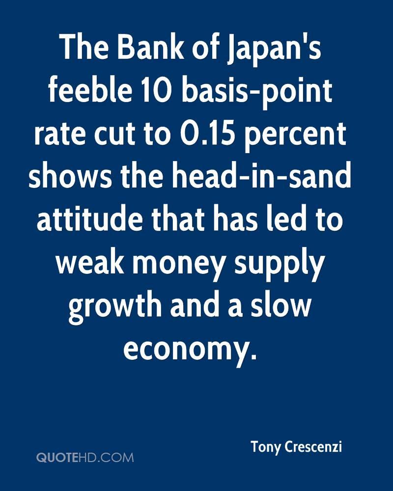 The Bank of Japan's feeble 10 basis-point rate cut to 0.15 percent shows the head-in-sand attitude that has led to weak money supply growth and a slow economy.
