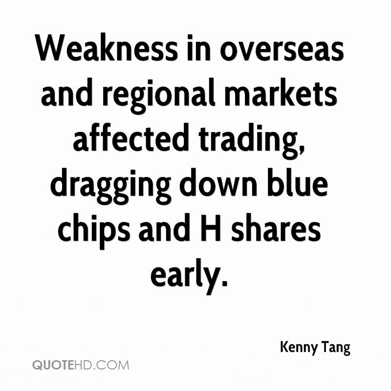 Weakness in overseas and regional markets affected trading, dragging down blue chips and H shares early.