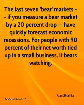 Alan Skrainka - The last seven 'bear' markets -- if you measure a bear market by a 20 percent drop -- have quickly forecast economic recessions. For people with 90 percent of their net worth tied up in a small business, it bears watching.