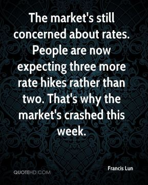 Francis Lun - The market's still concerned about rates. People are now expecting three more rate hikes rather than two. That's why the market's crashed this week.